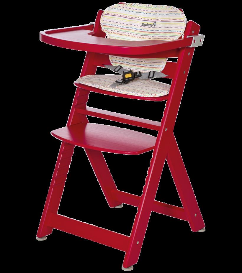Krzesełka do karmienia jakie kupić?